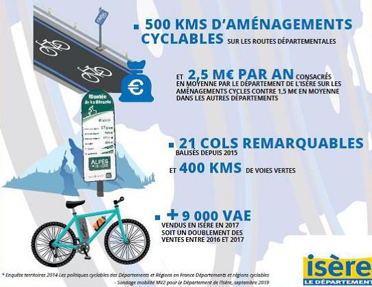 Vélo: l'Isère veut changer de braquet