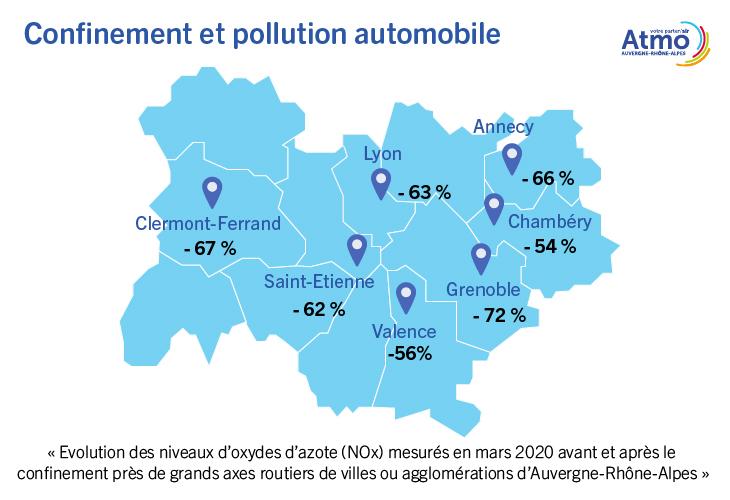 Le confinement a fait chuter la pollution routière en mars